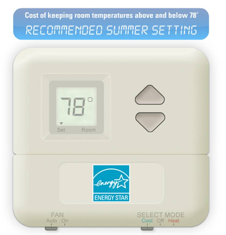 Click To Use The Interactive Thermostat