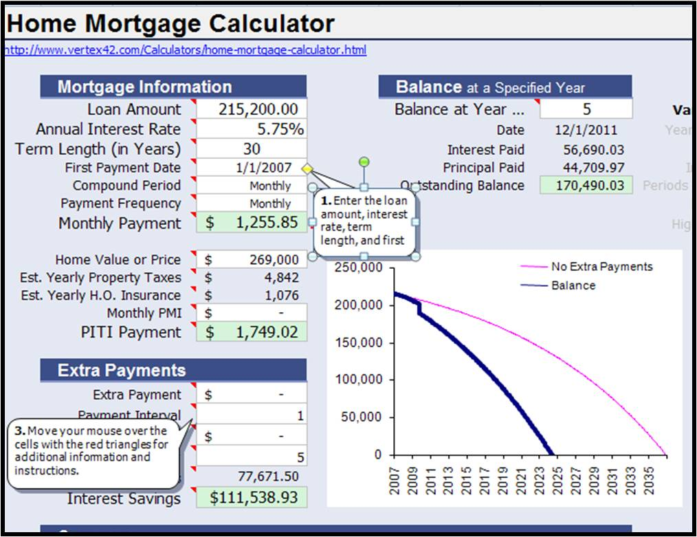 Our Mortgage Progress